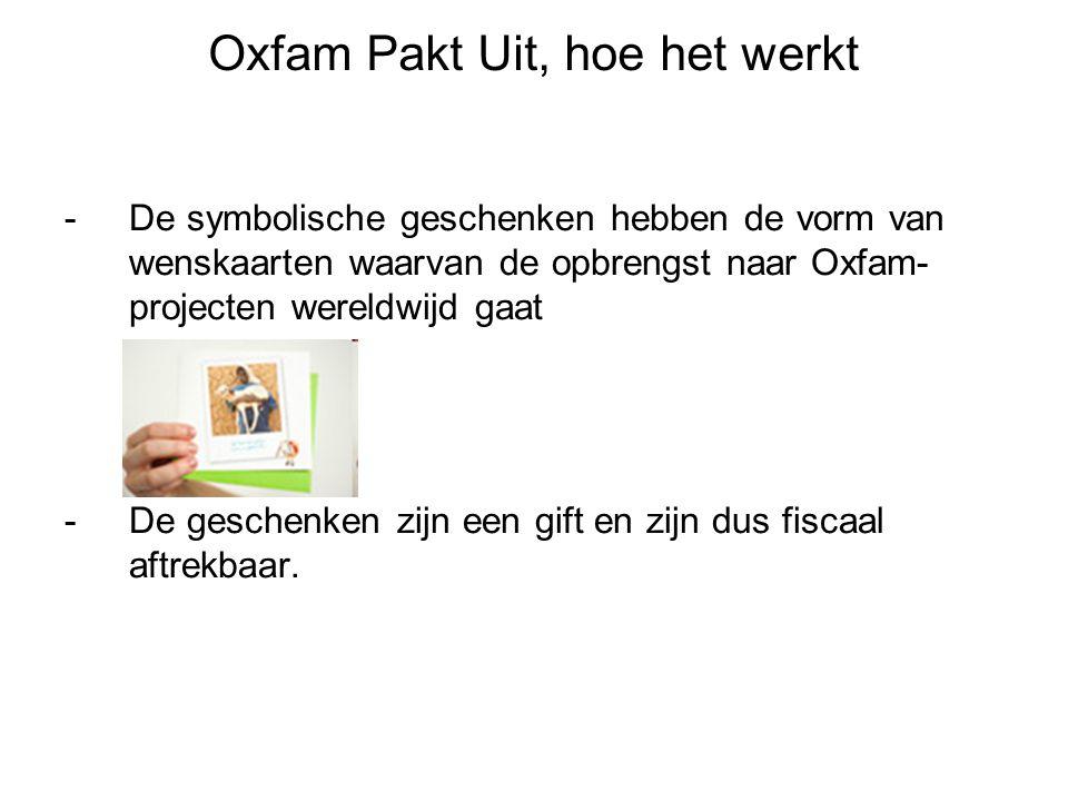 Oxfam Pakt Uit, hoe het werkt -De symbolische geschenken hebben de vorm van wenskaarten waarvan de opbrengst naar Oxfam- projecten wereldwijd gaat -De geschenken zijn een gift en zijn dus fiscaal aftrekbaar.