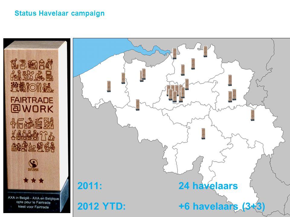 © Fairtrade 2010 2011: 24 havelaars 2012 YTD: +6 havelaars (3+3) Status Havelaar campaign