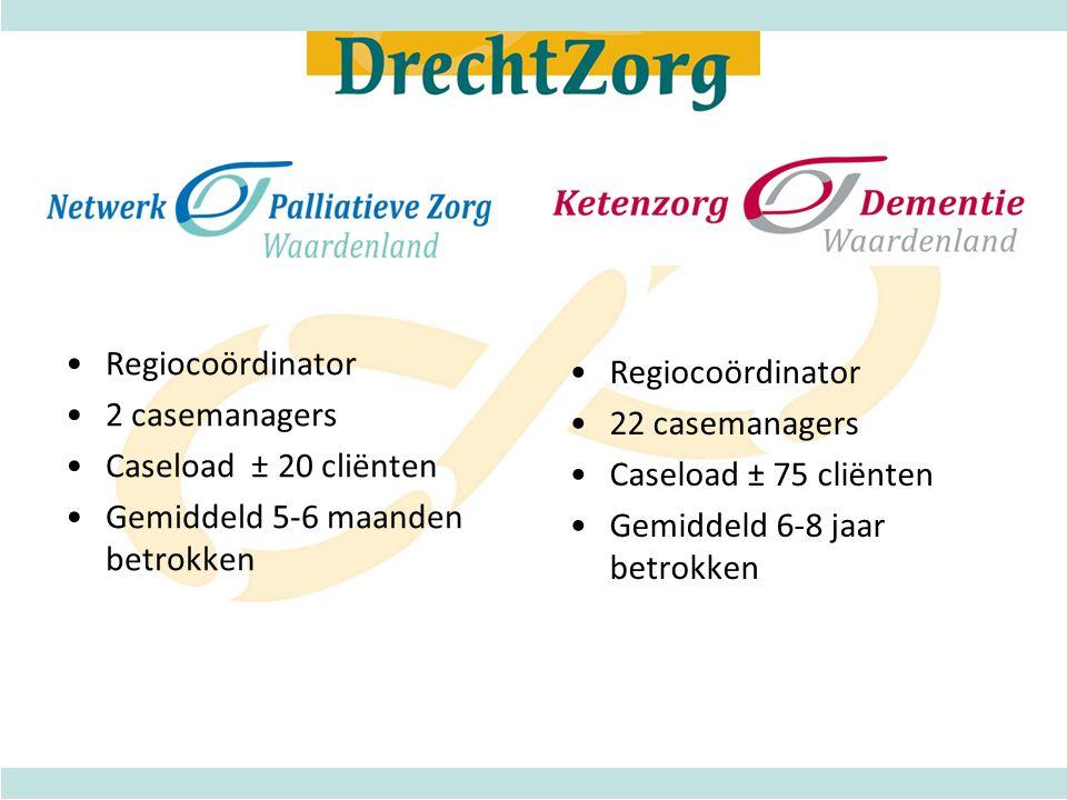 •Regiocoördinator •2 casemanagers •Caseload ± 20 cliënten •Gemiddeld 5-6 maanden betrokken •Regiocoördinator •22 casemanagers •Caseload ± 75 cliënten •Gemiddeld 6-8 jaar betrokken