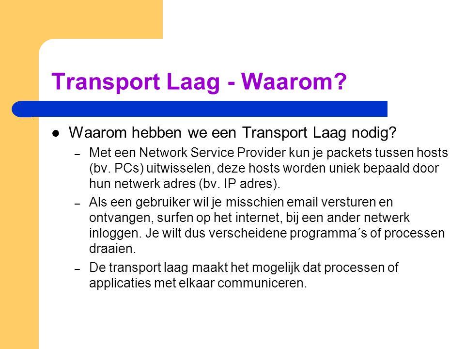 Transport Laag - Waarom?  Waarom hebben we een Transport Laag nodig? – Met een Network Service Provider kun je packets tussen hosts (bv. PCs) uitwiss