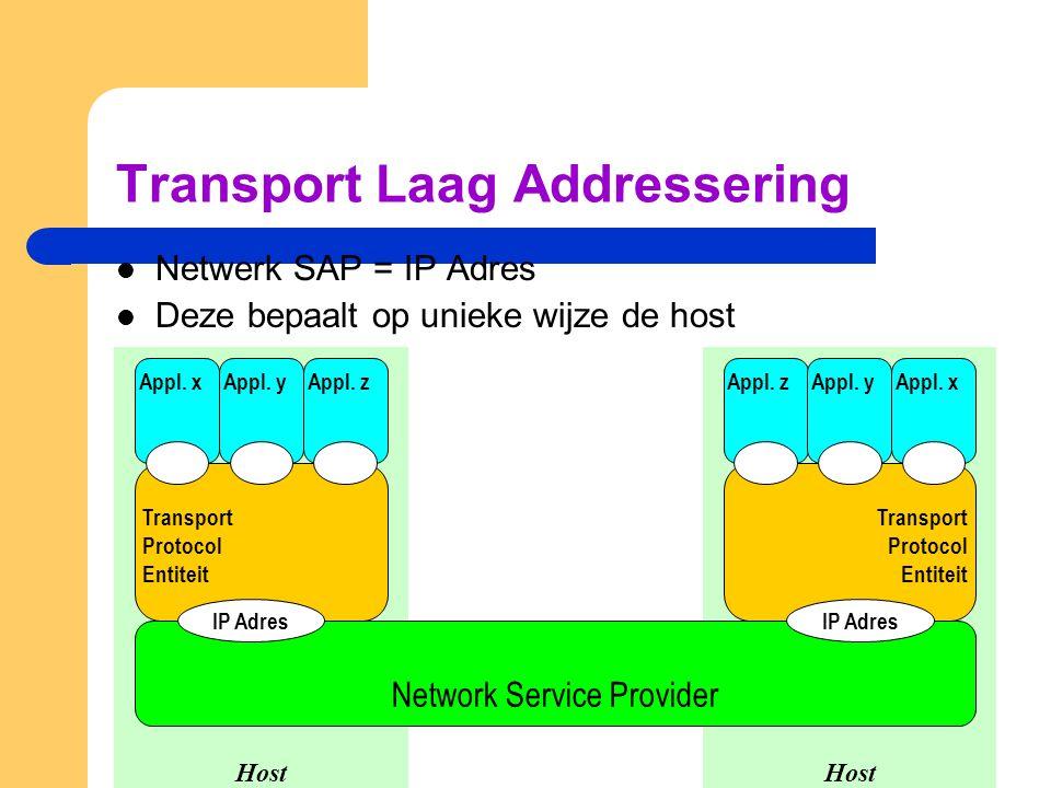 Host Transport Laag Addressering  Netwerk SAP = IP Adres  Deze bepaalt op unieke wijze de host Transport Protocol Entiteit Transport Protocol Entite