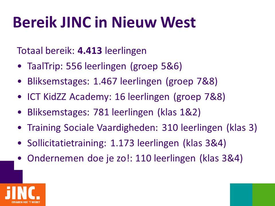 Overzicht leden & Film (algemeen) Bereik JINC in Nieuw West Totaal bereik: 4.413 leerlingen •TaalTrip: 556 leerlingen (groep 5&6) •Bliksemstages: 1.46
