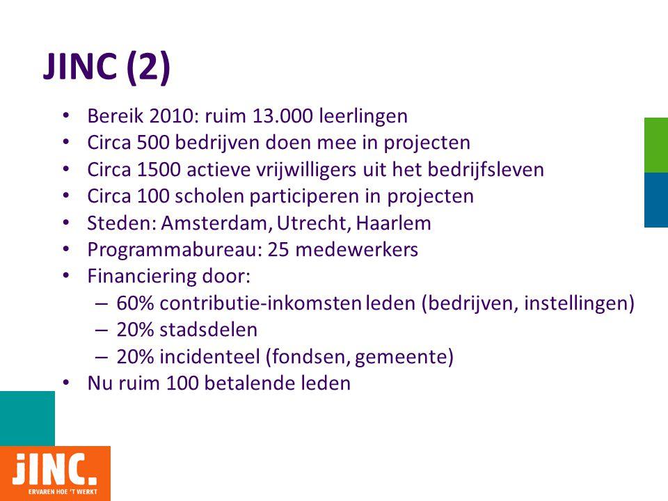 JINC (2) • Bereik 2010: ruim 13.000 leerlingen • Circa 500 bedrijven doen mee in projecten • Circa 1500 actieve vrijwilligers uit het bedrijfsleven •