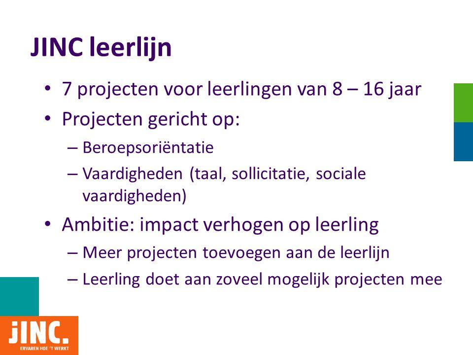 JINC leerlijn • 7 projecten voor leerlingen van 8 – 16 jaar • Projecten gericht op: – Beroepsoriëntatie – Vaardigheden (taal, sollicitatie, sociale va