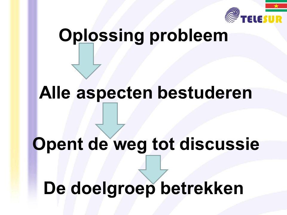Oplossing probleem Opent de weg tot discussie Alle aspecten bestuderen De doelgroep betrekken