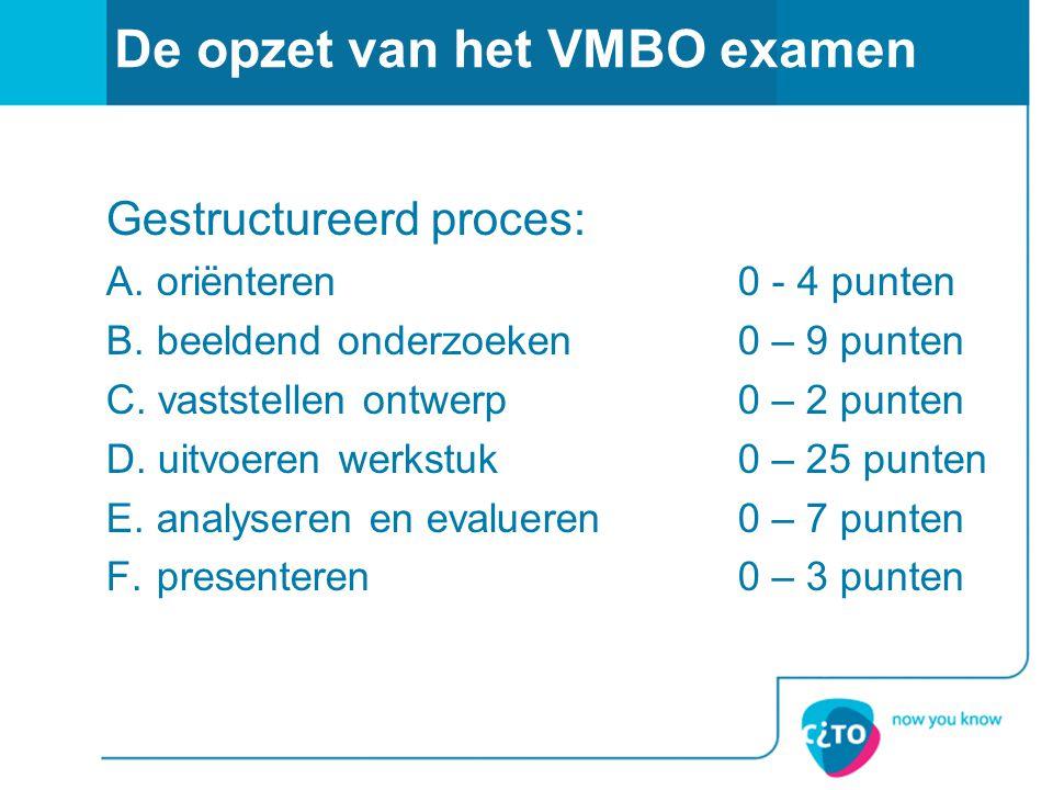 De opzet van het VMBO examen Gestructureerd proces: A. oriënteren 0 - 4 punten B. beeldend onderzoeken0 – 9 punten C. vaststellen ontwerp0 – 2 punten