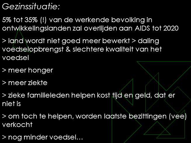 Gezinssituatie: 5% tot 35% (!) van de werkende bevolking in ontwikkelingslanden zal overlijden aan AIDS tot 2020 > land wordt niet goed meer bewerkt >