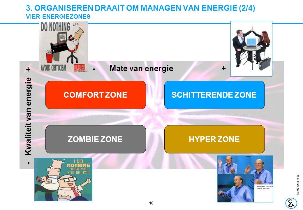 10 © 2006 &Samhoud 3. ORGANISEREN DRAAIT OM MANAGEN VAN ENERGIE (2/4) VIER ENERGIEZONES SCHITTERENDE ZONE ZOMBIE ZONE COMFORT ZONE HYPER ZONE - Mate v