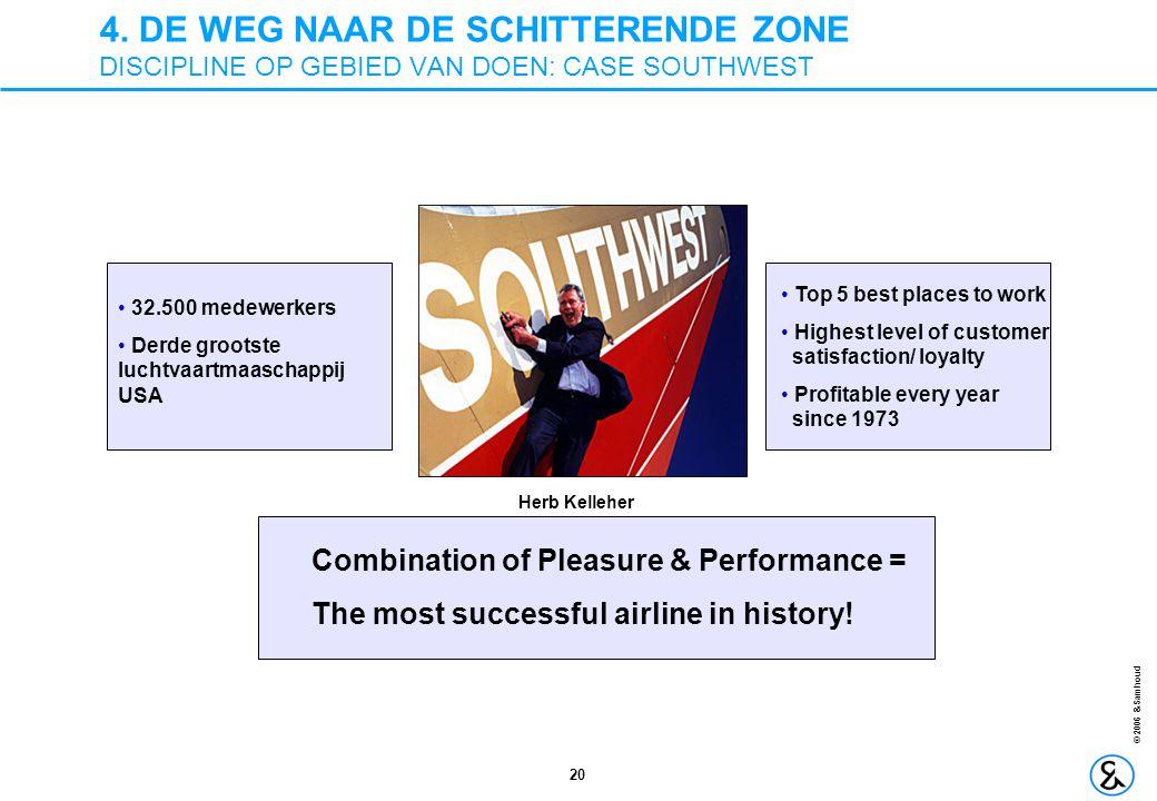 20 © 2006 &Samhoud 4. DE WEG NAAR DE SCHITTERENDE ZONE DISCIPLINE OP GEBIED VAN DOEN: CASE SOUTHWEST Combination of Pleasure & Performance = The most