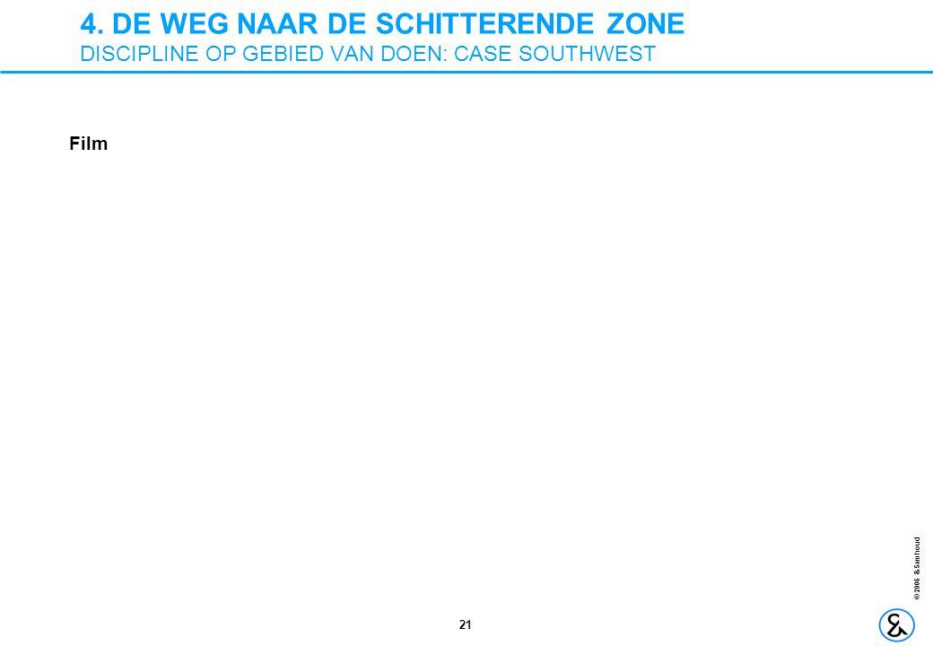 21 © 2006 &Samhoud 4. DE WEG NAAR DE SCHITTERENDE ZONE DISCIPLINE OP GEBIED VAN DOEN: CASE SOUTHWEST Film