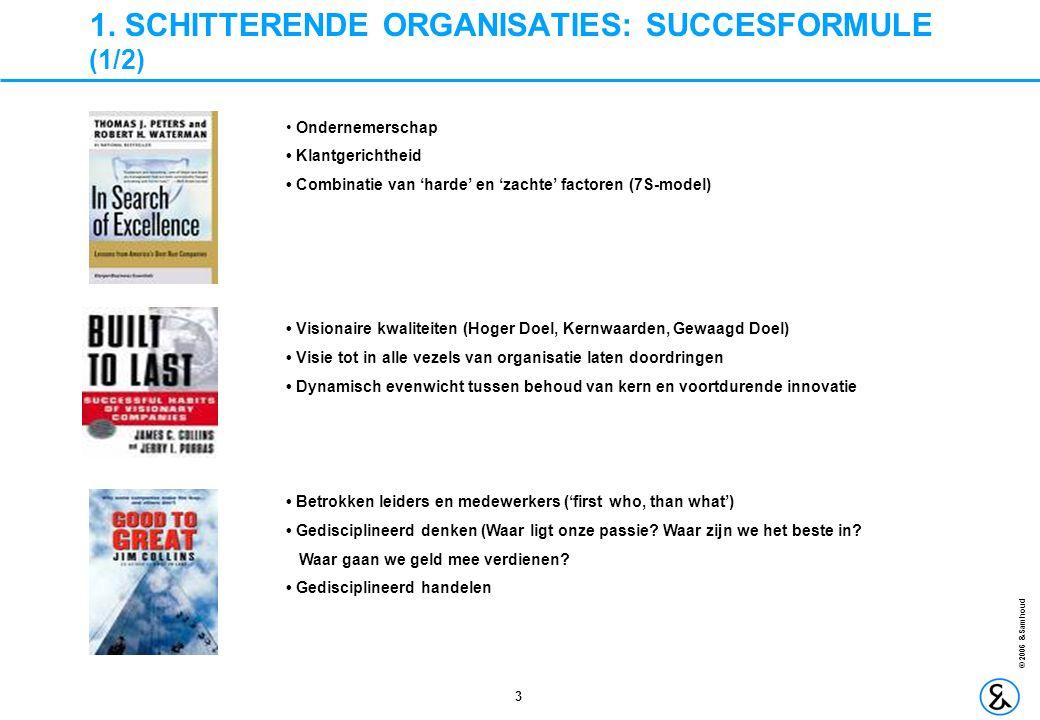3 © 2006 &Samhoud 1. SCHITTERENDE ORGANISATIES: SUCCESFORMULE (1/2) • Ondernemerschap • Klantgerichtheid • Combinatie van 'harde' en 'zachte' factoren