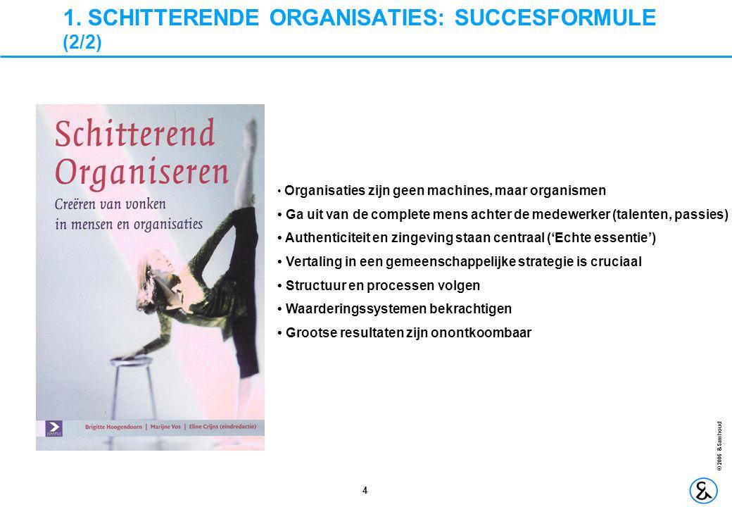 4 © 2006 &Samhoud 1. SCHITTERENDE ORGANISATIES: SUCCESFORMULE (2/2) • Organisaties zijn geen machines, maar organismen • Ga uit van de complete mens a
