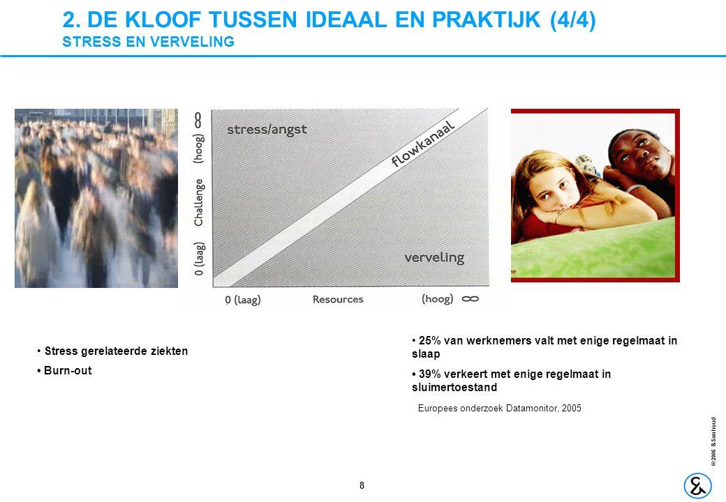 8 © 2006 &Samhoud 2. DE KLOOF TUSSEN IDEAAL EN PRAKTIJK (4/4) STRESS EN VERVELING • Stress gerelateerde ziekten • Burn-out • 25% van werknemers valt m