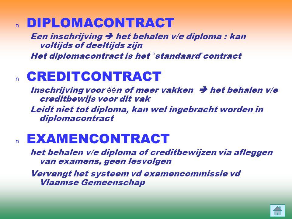 """n DIPLOMACONTRACT Een inschrijving  het behalen v/e diploma : kan voltijds of deeltijds zijn Het diplomacontract is het """" standaard """" contract n CRED"""