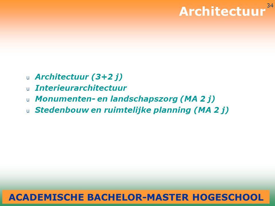 3-7-2014 34 Architectuur u Architectuur (3+2 j) u Interieurarchitectuur u Monumenten- en landschapszorg (MA 2 j) u Stedenbouw en ruimtelijke planning