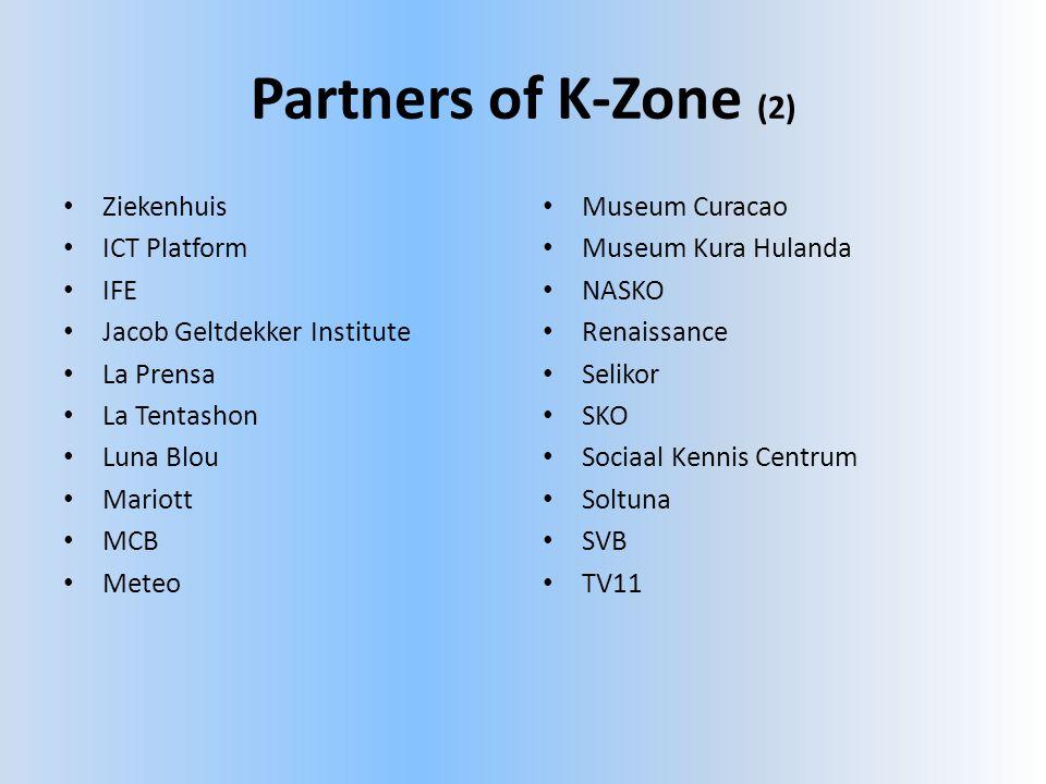Partners of K-Zone (2) • Ziekenhuis • ICT Platform • IFE • Jacob Geltdekker Institute • La Prensa • La Tentashon • Luna Blou • Mariott • MCB • Meteo • Museum Curacao • Museum Kura Hulanda • NASKO • Renaissance • Selikor • SKO • Sociaal Kennis Centrum • Soltuna • SVB • TV11