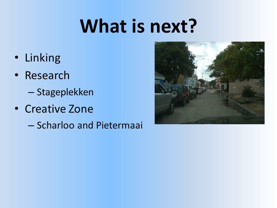 What is next • Linking • Research – Stageplekken • Creative Zone – Scharloo and Pietermaai