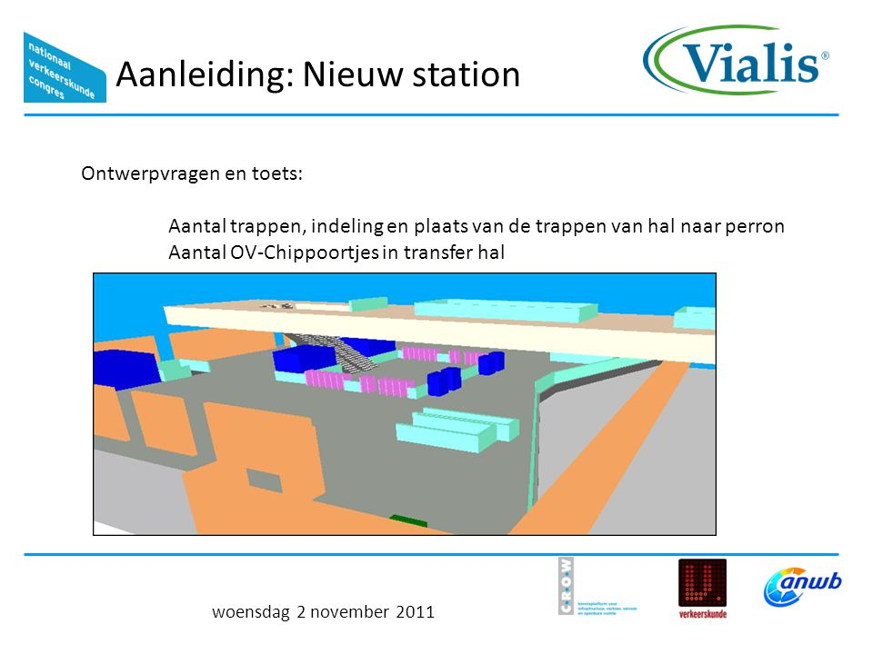 Aanleiding: Nieuw station woensdag 2 november 2011 Ontwerpvragen en toets: Aantal trappen, indeling en plaats van de trappen van hal naar perron Aantal OV-Chippoortjes in transfer hal