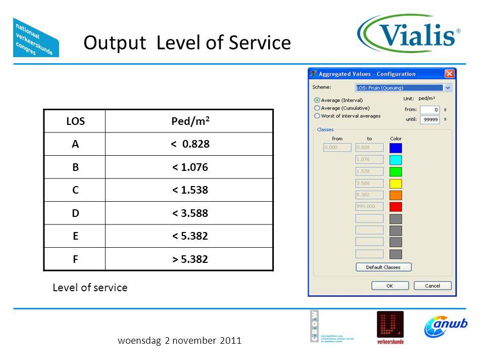 Output Level of Service woensdag 2 november 2011 LOSPed/m 2 A< 0.828 B< 1.076 C< 1.538 D< 3.588 E< 5.382 F> 5.382 Level of service