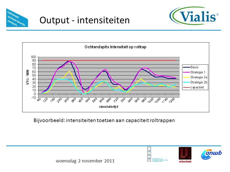 Output - intensiteiten woensdag 2 november 2011 Bijvoorbeeld: intensiteiten toetsen aan capaciteit roltrappen