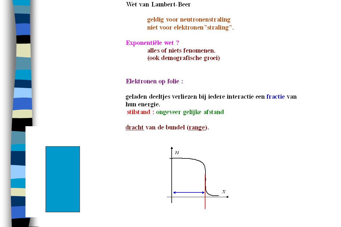 Feynman Diagrams for Weak Force http://www.me.utexas.edu/~uer/manhattan/ Kernfissie Kernsplijting Hahn