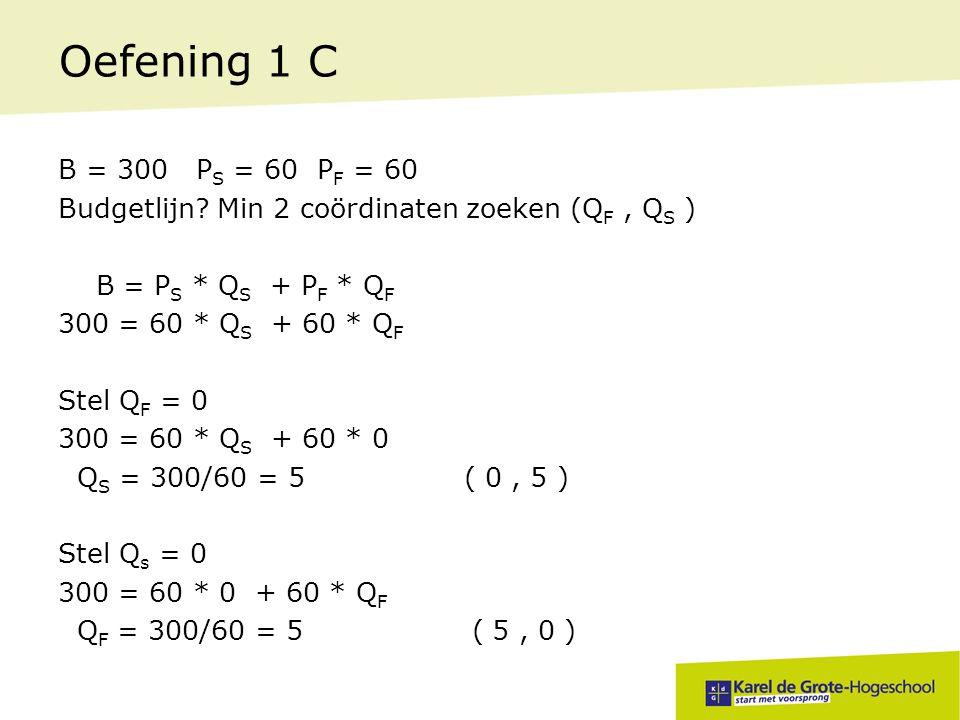 Oefening 1 C B = 300 P S = 60 P F = 60 Budgetlijn? Min 2 coördinaten zoeken (Q F, Q S ) B = P S * Q S + P F * Q F 300 = 60 * Q S + 60 * Q F Stel Q F =