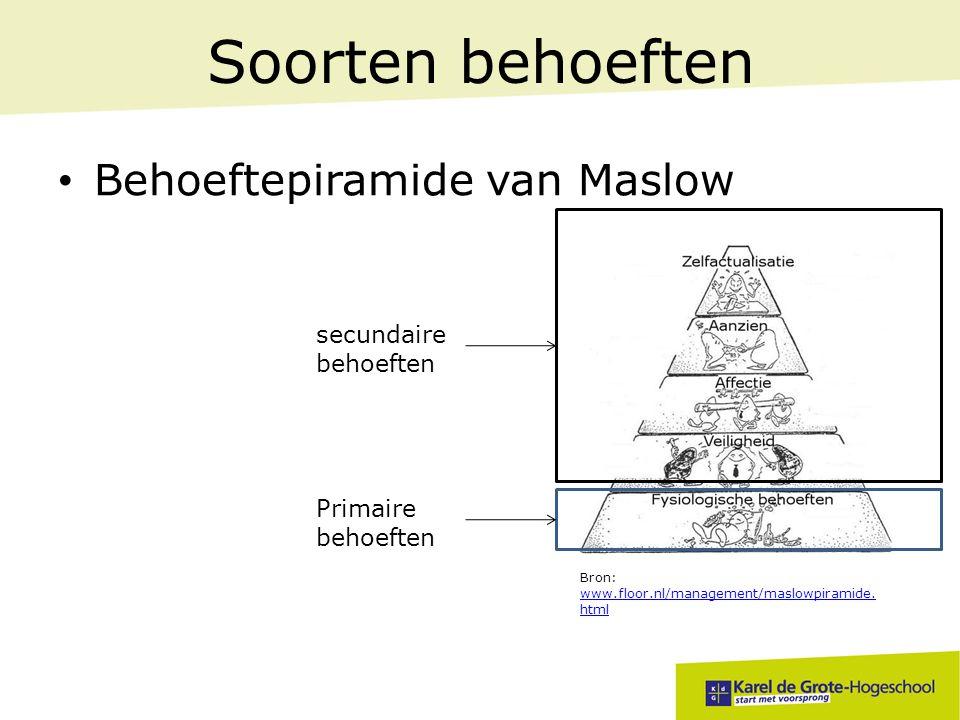 Soorten behoeften • Behoeftepiramide van Maslow Bron: www.floor.nl/management/maslowpiramide. html www.floor.nl/management/maslowpiramide. html Primai