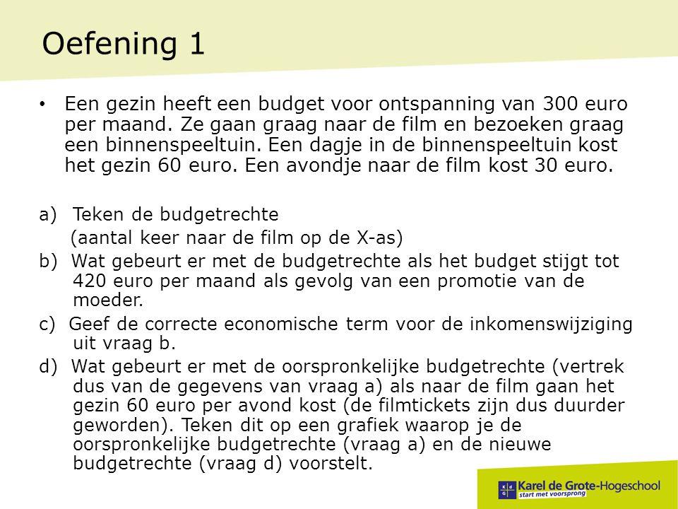 Oefening 1 • Een gezin heeft een budget voor ontspanning van 300 euro per maand. Ze gaan graag naar de film en bezoeken graag een binnenspeeltuin. Een