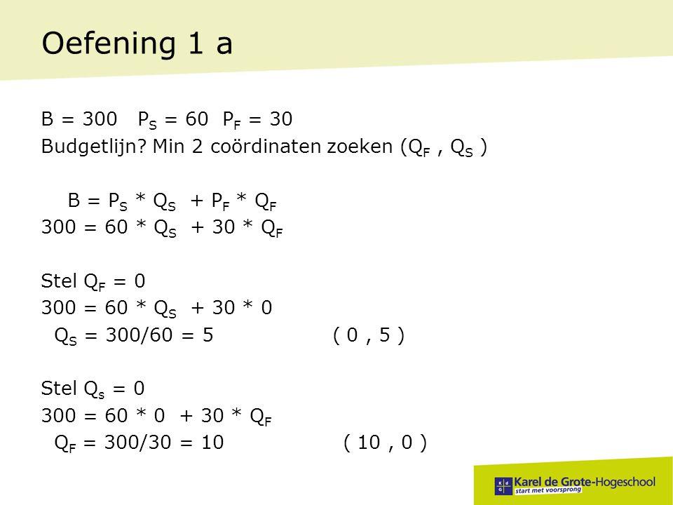 Oefening 1 a B = 300 P S = 60 P F = 30 Budgetlijn? Min 2 coördinaten zoeken (Q F, Q S ) B = P S * Q S + P F * Q F 300 = 60 * Q S + 30 * Q F Stel Q F =