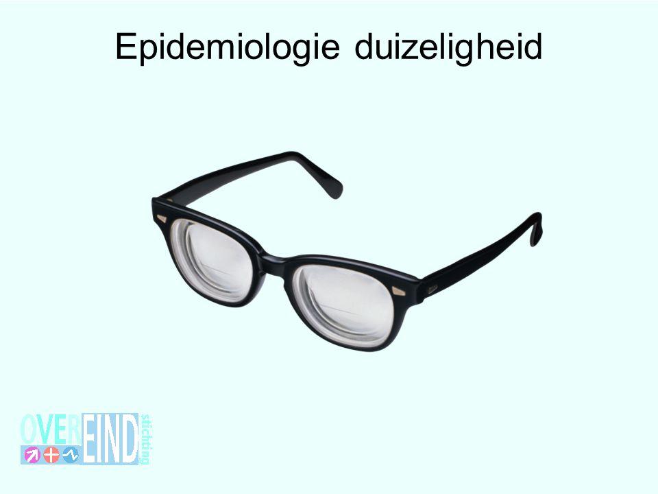 Epidemiologie duizeligheid