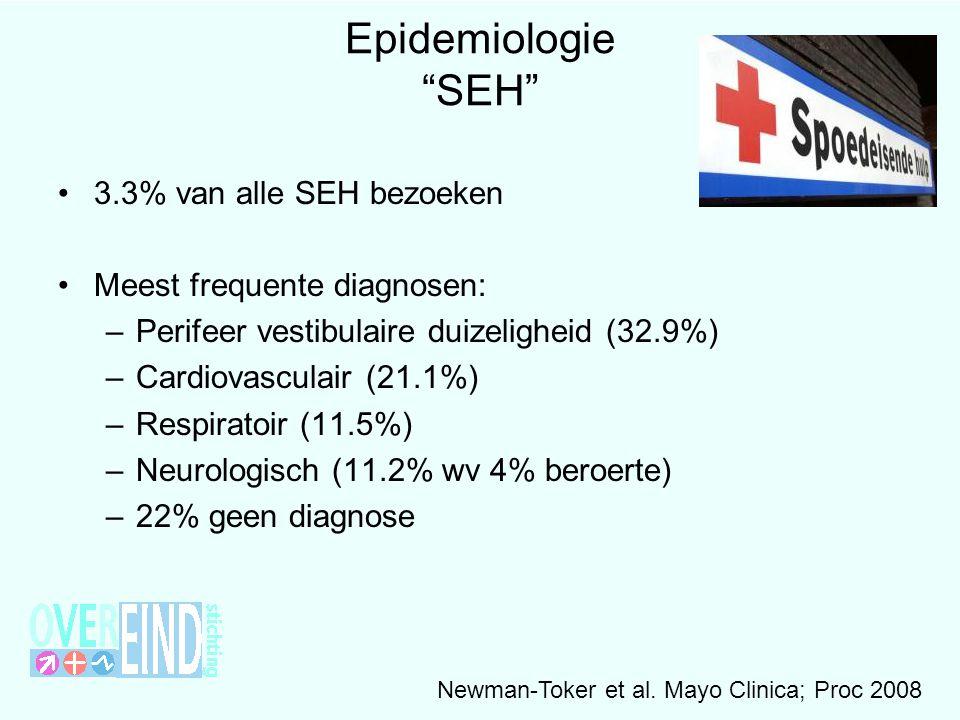 Epidemiologie SEH •3.3% van alle SEH bezoeken •Meest frequente diagnosen: –Perifeer vestibulaire duizeligheid (32.9%) –Cardiovasculair (21.1%) –Respiratoir (11.5%) –Neurologisch (11.2% wv 4% beroerte) –22% geen diagnose Newman-Toker et al.