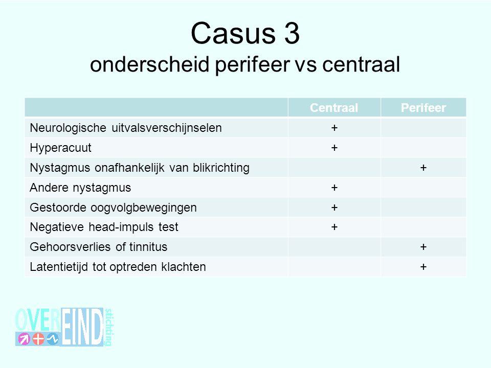 Casus 3 onderscheid perifeer vs centraal CentraalPerifeer Neurologische uitvalsverschijnselen+ Hyperacuut+ Nystagmus onafhankelijk van blikrichting+ A