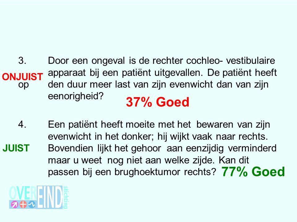 3. Door een ongeval is de rechter cochleo-vestibulaire apparaat bij een patiënt uitgevallen. De patiënt heeft op den duur meer last van zijn evenwicht