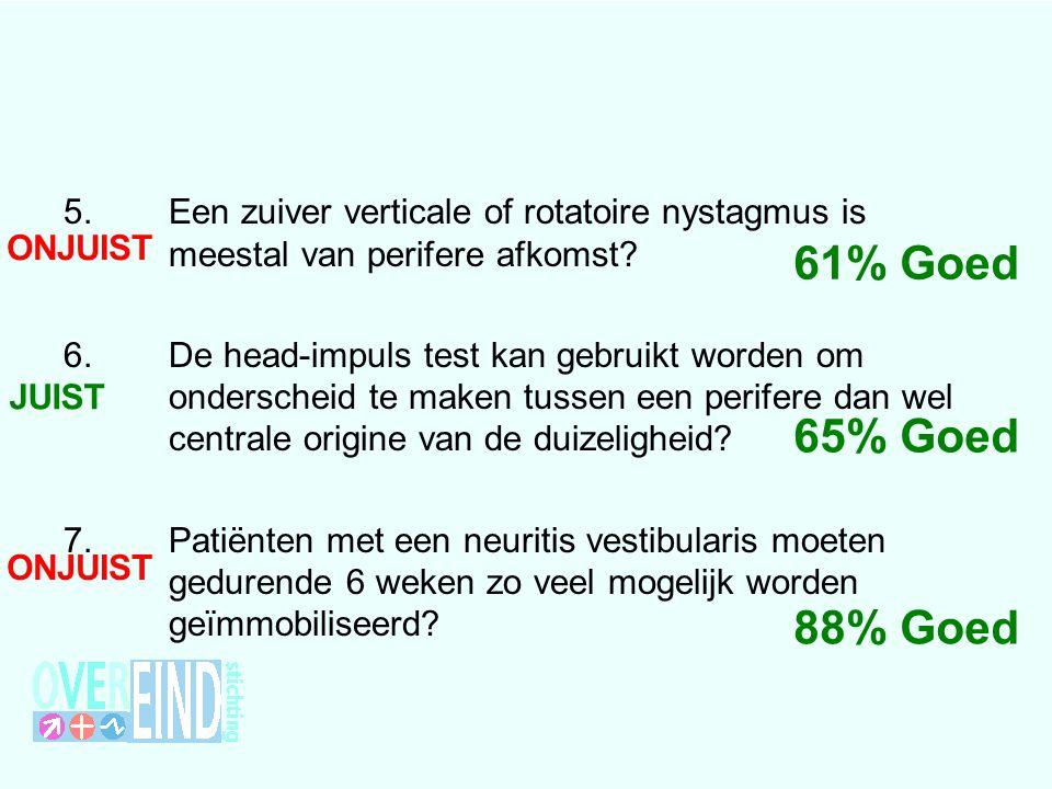5.Een zuiver verticale of rotatoire nystagmus is meestal van perifere afkomst? 6.De head-impuls test kan gebruikt worden om onderscheid te maken tusse
