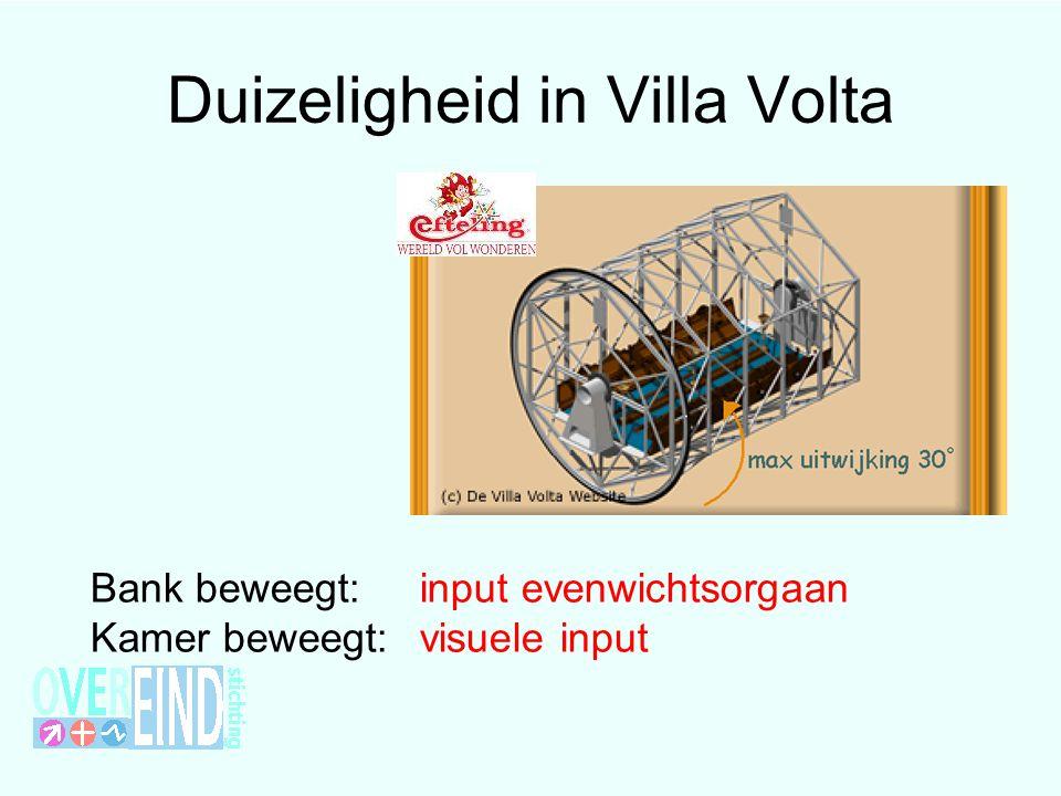 Duizeligheid in Villa Volta Bank beweegt: input evenwichtsorgaan Kamer beweegt: visuele input