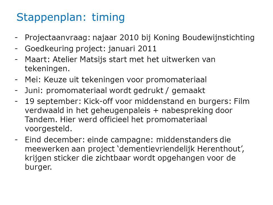 Stappenplan: timing -Projectaanvraag: najaar 2010 bij Koning Boudewijnstichting -Goedkeuring project: januari 2011 -Maart: Atelier Matsijs start met het uitwerken van tekeningen.