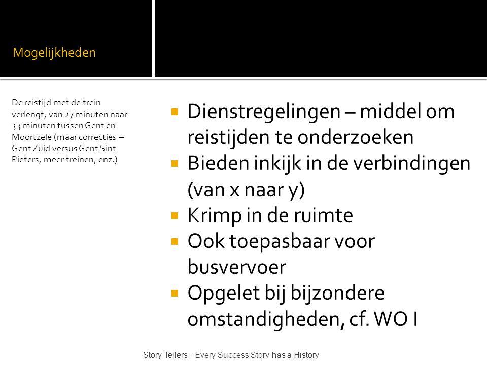Mogelijkheden  Dienstregelingen – middel om reistijden te onderzoeken  Bieden inkijk in de verbindingen (van x naar y)  Krimp in de ruimte  Ook toepasbaar voor busvervoer  Opgelet bij bijzondere omstandigheden, cf.