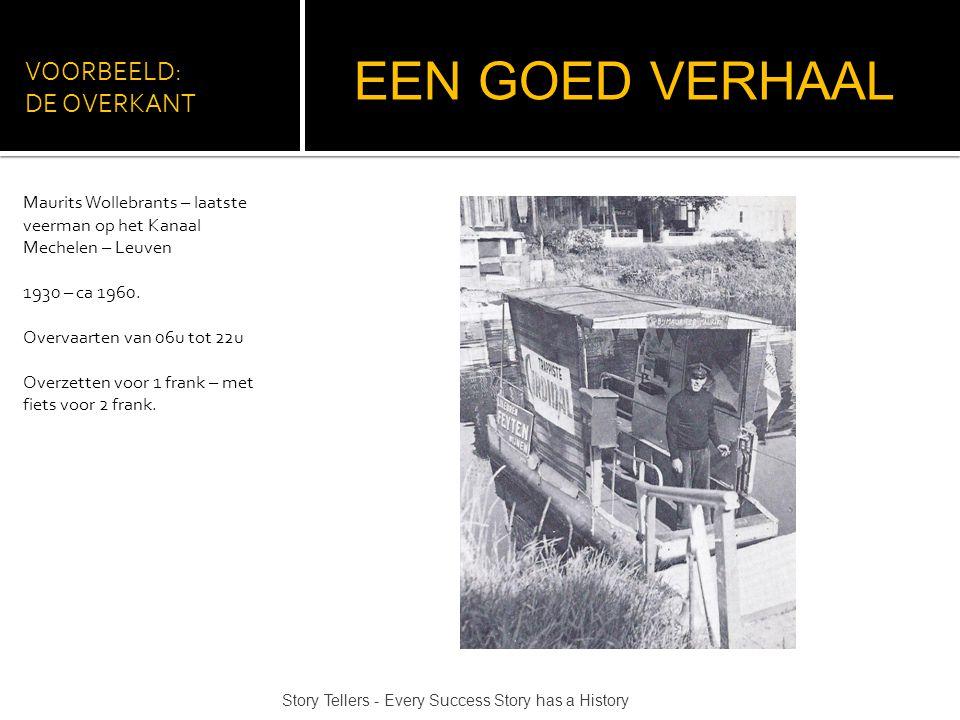 VOORBEELD: DE OVERKANT Maurits Wollebrants – laatste veerman op het Kanaal Mechelen – Leuven 1930 – ca 1960.