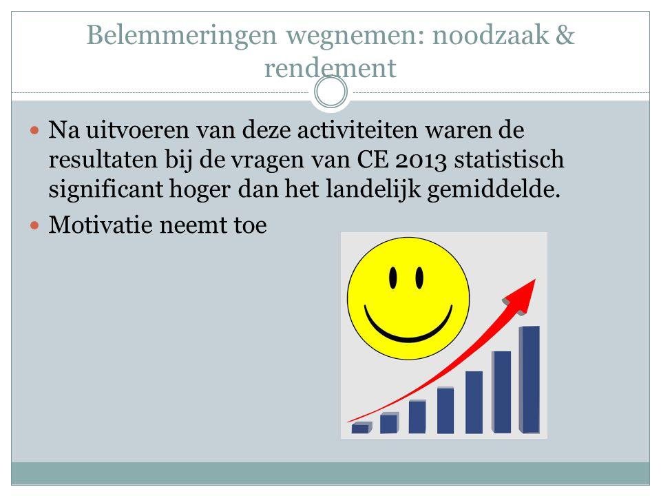 Belemmeringen wegnemen: noodzaak & rendement  Na uitvoeren van deze activiteiten waren de resultaten bij de vragen van CE 2013 statistisch significan