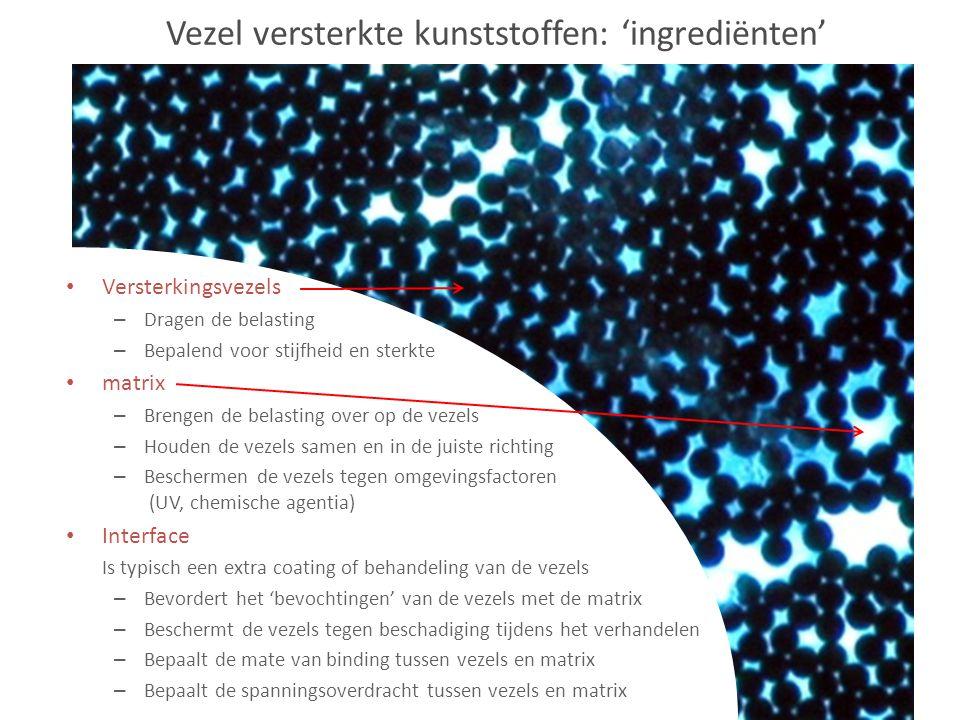 Vezel versterkte kunststoffen: 'ingrediënten' • Versterkingsvezels – Dragen de belasting – Bepalend voor stijfheid en sterkte • matrix – Brengen de belasting over op de vezels – Houden de vezels samen en in de juiste richting – Beschermen de vezels tegen omgevingsfactoren (UV, chemische agentia) • Interface Is typisch een extra coating of behandeling van de vezels – Bevordert het 'bevochtingen' van de vezels met de matrix – Beschermt de vezels tegen beschadiging tijdens het verhandelen – Bepaalt de mate van binding tussen vezels en matrix – Bepaalt de spanningsoverdracht tussen vezels en matrix