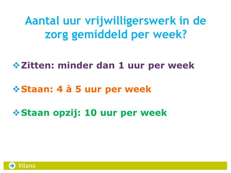 Aantal uur vrijwilligerswerk in de zorg gemiddeld per week?  Zitten: minder dan 1 uur per week  Staan: 4 à 5 uur per week  Staan opzij: 10 uur per