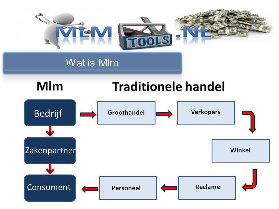 Werk met maximaal 4 concepten per jaar Mlm Tools + Mlm concept 1 Mlm concept 2 Mlm concept 3Mlm concept 4