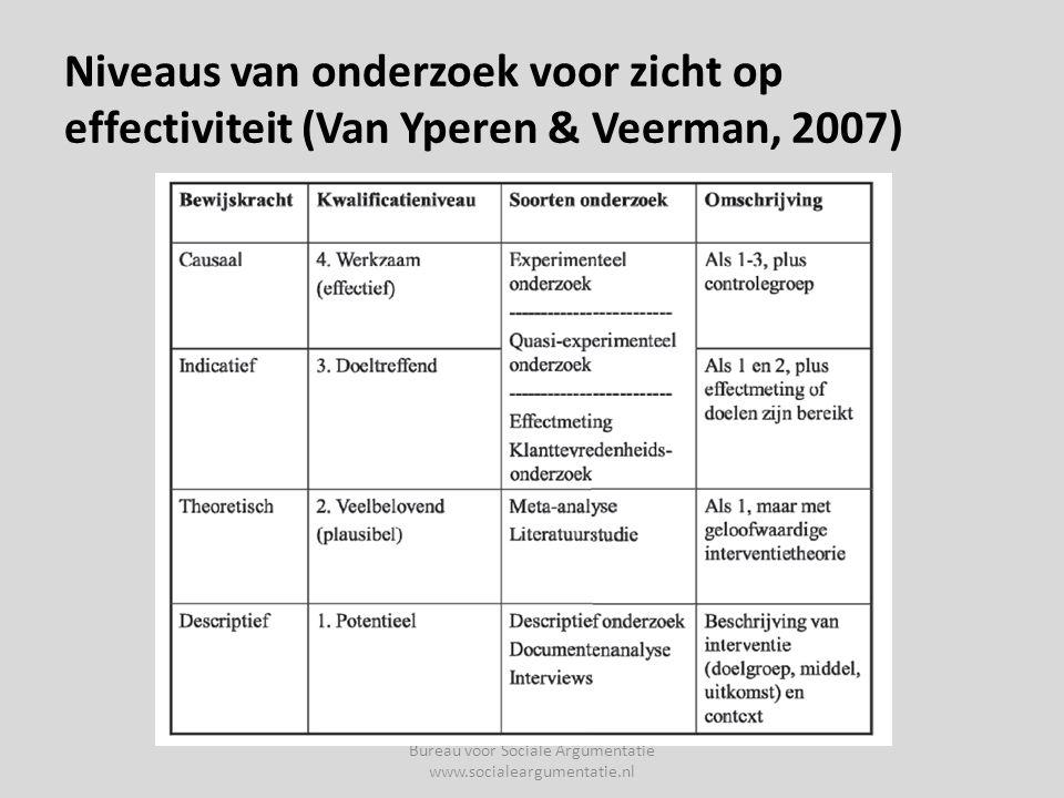 Niveaus van onderzoek voor zicht op effectiviteit (Van Yperen & Veerman, 2007) Bureau voor Sociale Argumentatie www.socialeargumentatie.nl