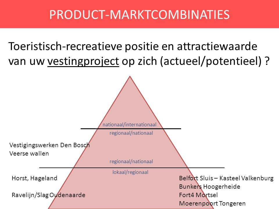PRODUCT-MARKTCOMBINATIES Toeristisch-recreatieve positie en attractiewaarde van uw vestingproject op zich (actueel/potentieel) ? nationaal/internation