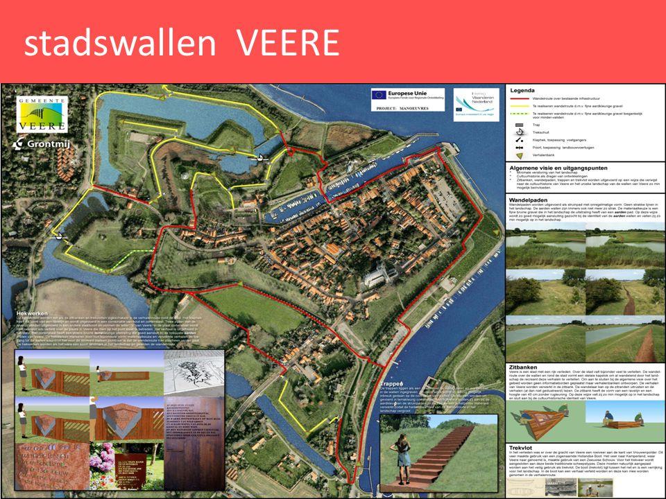 AANBODPIRAMIDE Het 'gewicht' van het vestingproject in het totale toeristisch-recreatief kernproduct gemeente/regio.