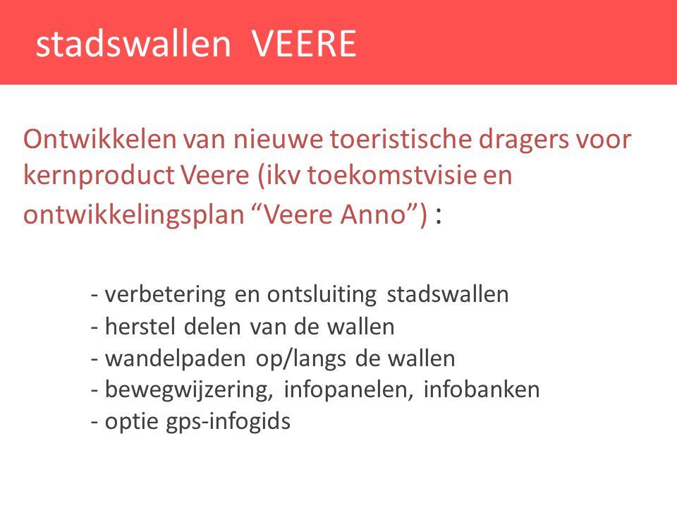 """Ontwikkelen van nieuwe toeristische dragers voor kernproduct Veere (ikv toekomstvisie en ontwikkelingsplan """"Veere Anno"""") : - verbetering en ontsluitin"""