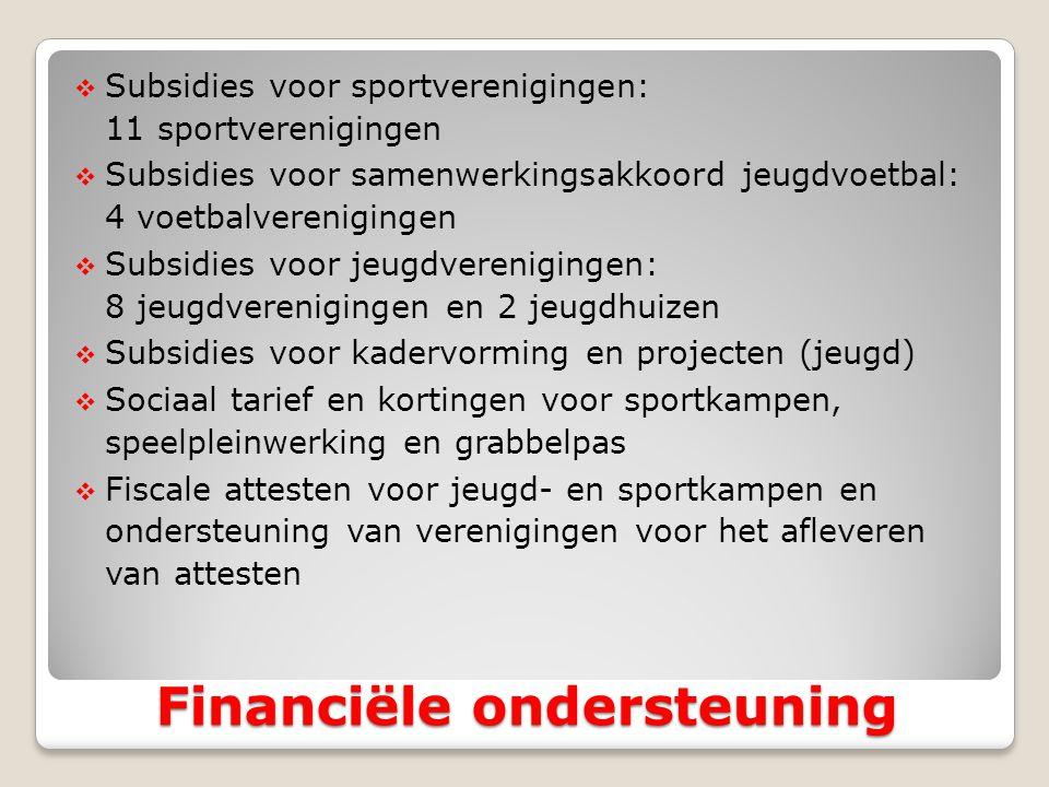  Subsidies voor sportverenigingen: 11 sportverenigingen  Subsidies voor samenwerkingsakkoord jeugdvoetbal: 4 voetbalverenigingen  Subsidies voor je