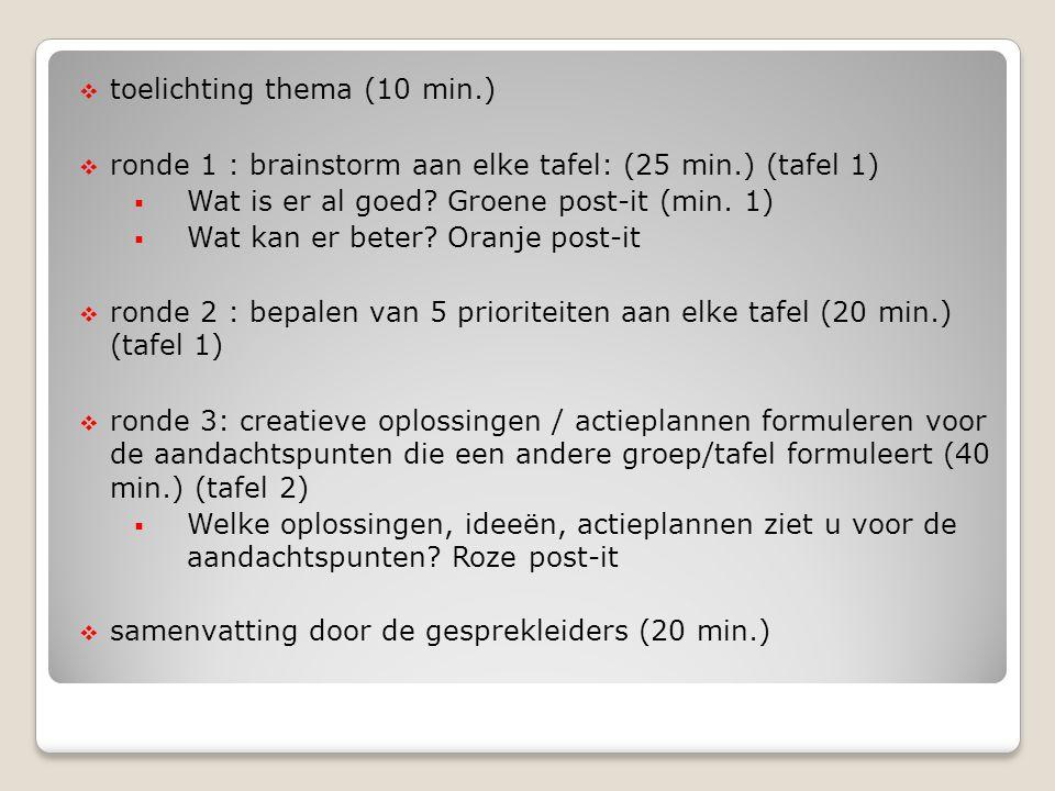  toelichting thema (10 min.)  ronde 1 : brainstorm aan elke tafel: (25 min.) (tafel 1)  Wat is er al goed? Groene post-it (min. 1)  Wat kan er bet