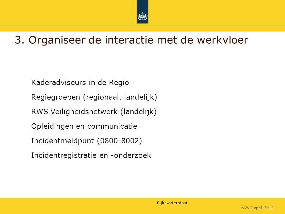 Rijkswaterstaat 3.