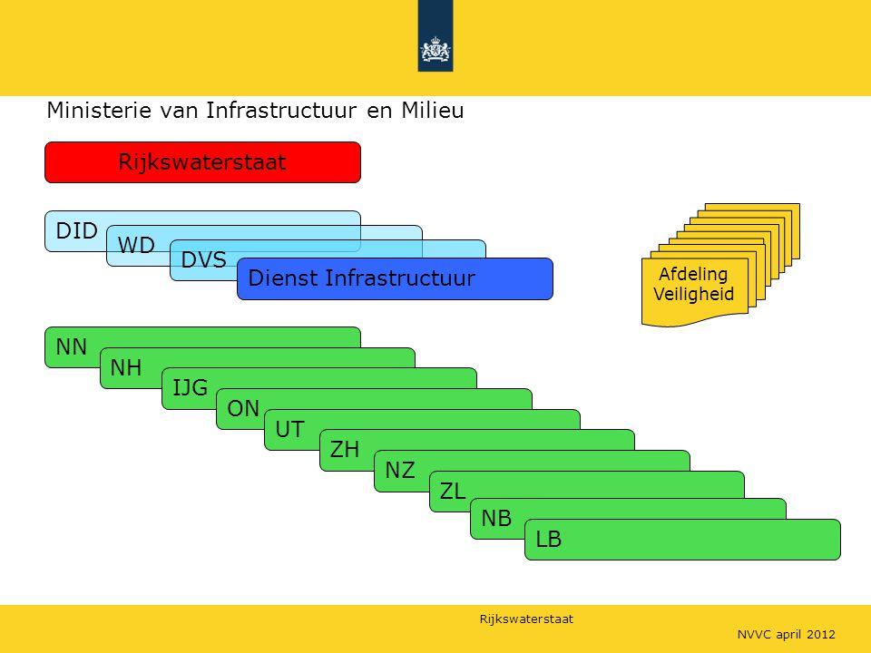 Rijkswaterstaat Kaders Richtlijnen Monitoring Nieuwbouw Onderhoud NVVC april 2012 Regionale Diensten Landelijke Diensten Hoofdwegennet Hoofdvaarwegennet Watermanagement Beheer en Onderhoud Aanleg Regie Opdrachten